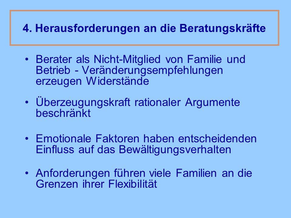 4. Herausforderungen an die Beratungskräfte Berater als Nicht-Mitglied von Familie und Betrieb - Veränderungsempfehlungen erzeugen Widerstände Überzeu
