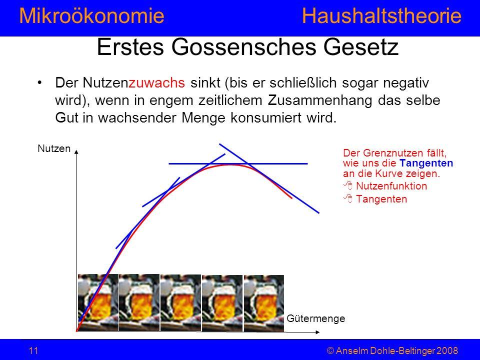 MikroökonomieHaushaltstheorie © Anselm Dohle-Beltinger 200811 Erstes Gossensches Gesetz Der Nutzenzuwachs sinkt (bis er schließlich sogar negativ wird