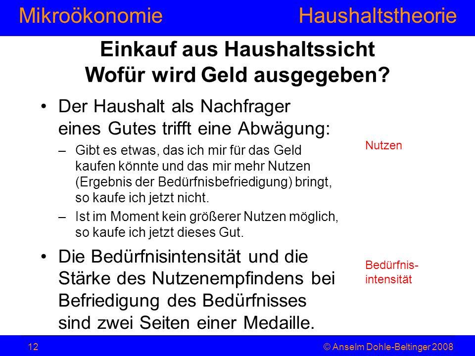 MikroökonomieHaushaltstheorie © Anselm Dohle-Beltinger 200812 Einkauf aus Haushaltssicht Wofür wird Geld ausgegeben? Der Haushalt als Nachfrager eines