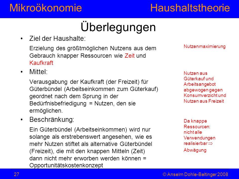 MikroökonomieHaushaltstheorie © Anselm Dohle-Beltinger 200827 Überlegungen Ziel der Haushalte: Erzielung des größtmöglichen Nutzens aus dem Gebrauch k