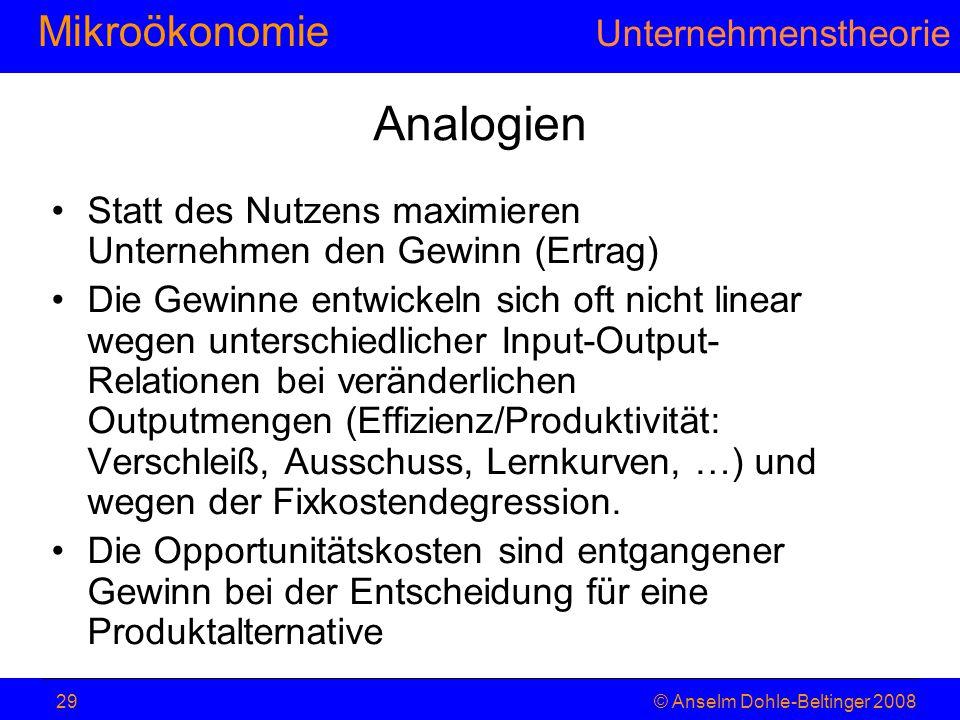 MikroökonomieHaushaltstheorie © Anselm Dohle-Beltinger 200829 Analogien Statt des Nutzens maximieren Unternehmen den Gewinn (Ertrag) Die Gewinne entwi