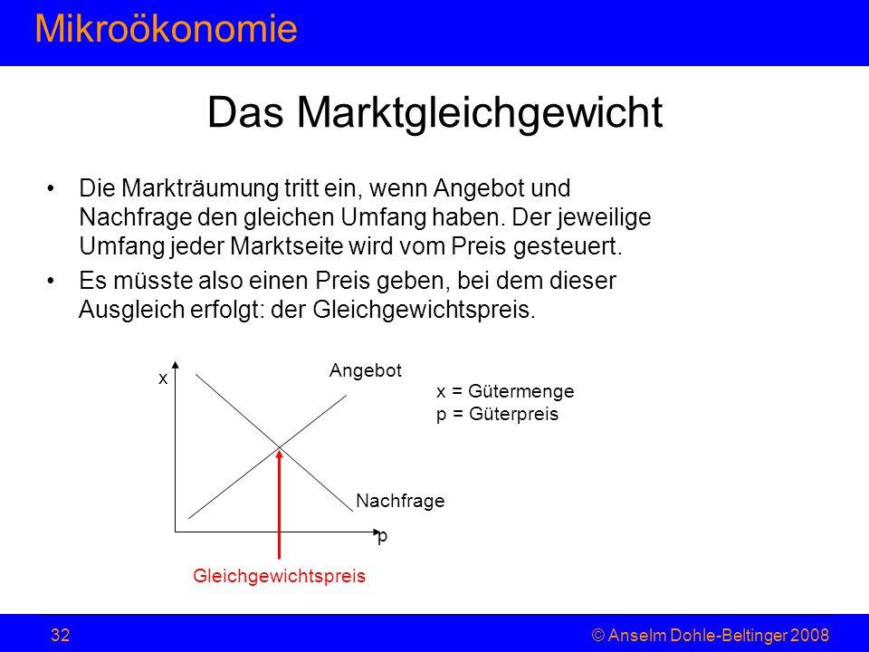 MikroökonomieHaushaltstheorie © Anselm Dohle-Beltinger 200832 Das Marktgleichgewicht Die Markträumung tritt ein, wenn Angebot und Nachfrage den gleich