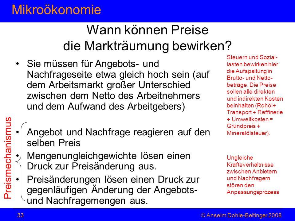 MikroökonomieHaushaltstheorie © Anselm Dohle-Beltinger 200833 Wann können Preise die Markträumung bewirken? Sie müssen für Angebots- und Nachfrageseit