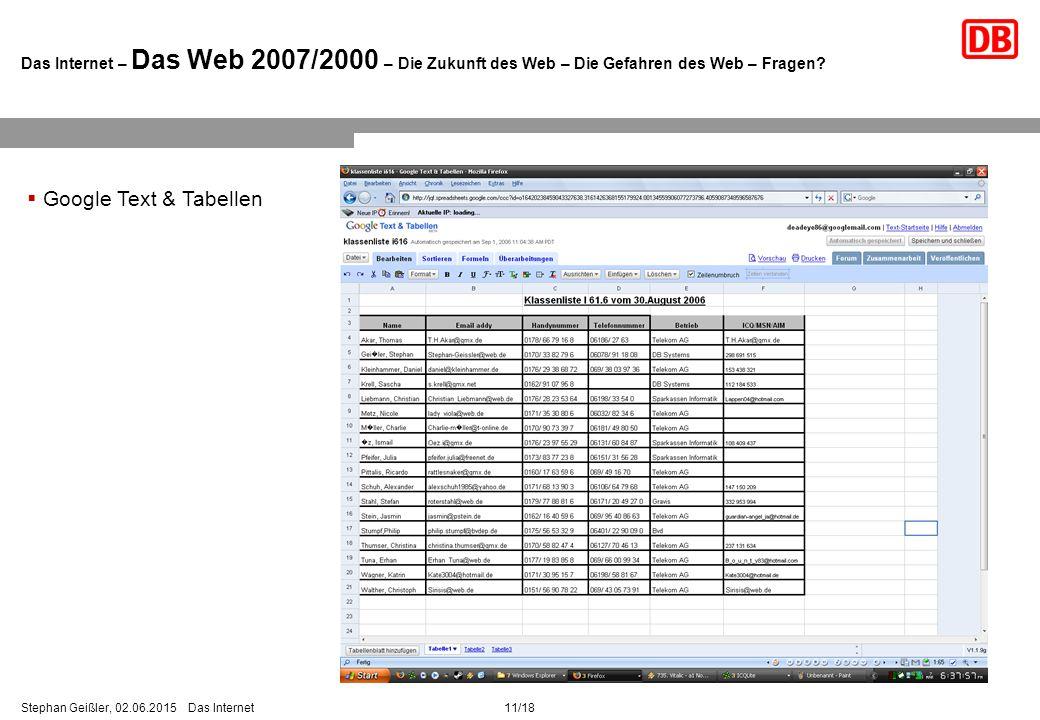 11/18Stephan Geißler, 02.06.2015 Das Internet Das Internet – Das Web 2007/2000 – Die Zukunft des Web – Die Gefahren des Web – Fragen.