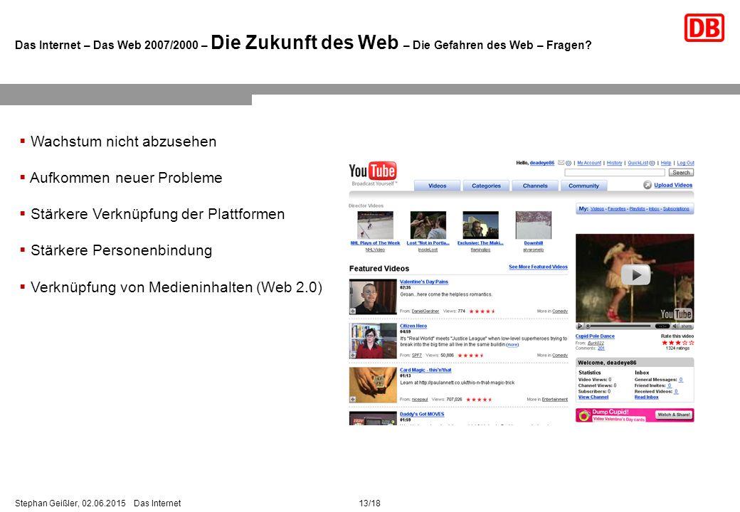 13/18Stephan Geißler, 02.06.2015 Das Internet Das Internet – Das Web 2007/2000 – Die Zukunft des Web – Die Gefahren des Web – Fragen.