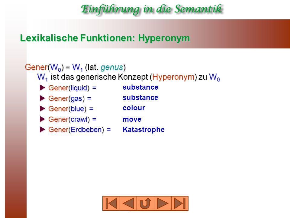 Lexikalische Funktionen: Hyperonym Gener(W 0 ) = W 1 (lat.