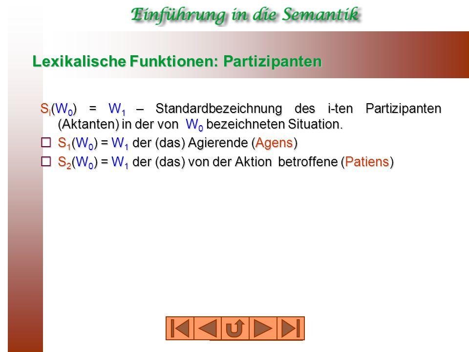 Lexikalische Funktionen: Partizipanten S i (W 0 ) = W 1 – Standardbezeichnung des i-ten Partizipanten (Aktanten) in der von W 0 bezeichneten Situation.
