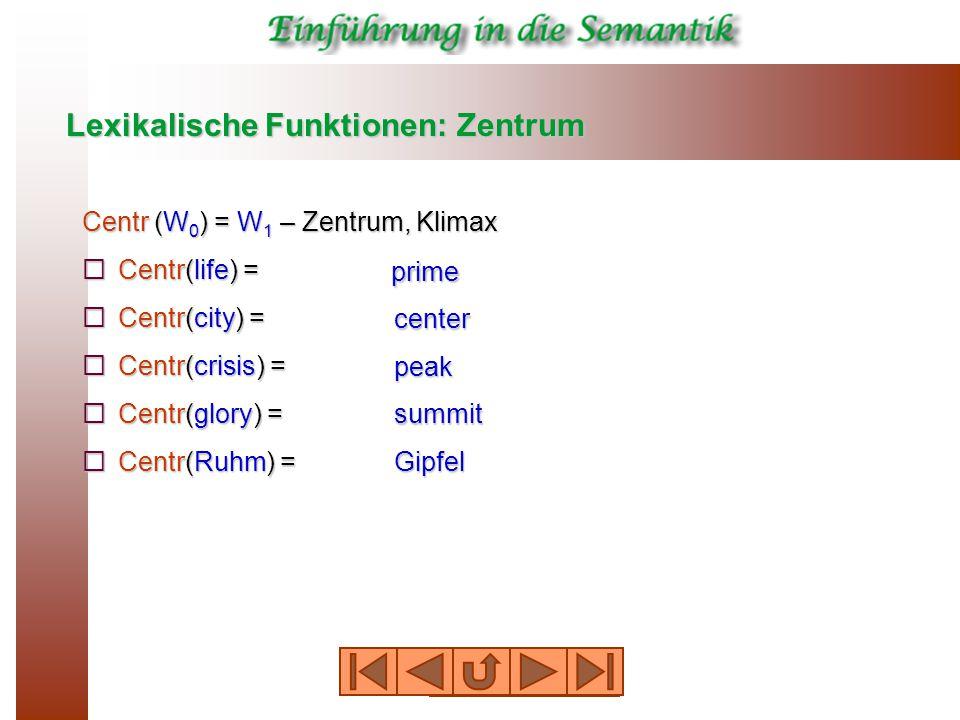Lexikalische Funktionen: Zentrum Centr (W 0 ) = W 1 – Zentrum, Klimax  Centr(life) =  Centr(city) =  Centr(crisis) =  Centr(glory) =  Centr(Ruhm) = prime center peak summit Gipfel