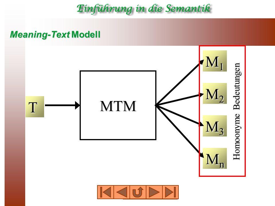 Meaning-Text Modell T MTM M1M1M1M1 M2M2M2M2 M3M3M3M3 MnMnMnMn Homoonyme Bedeutungen