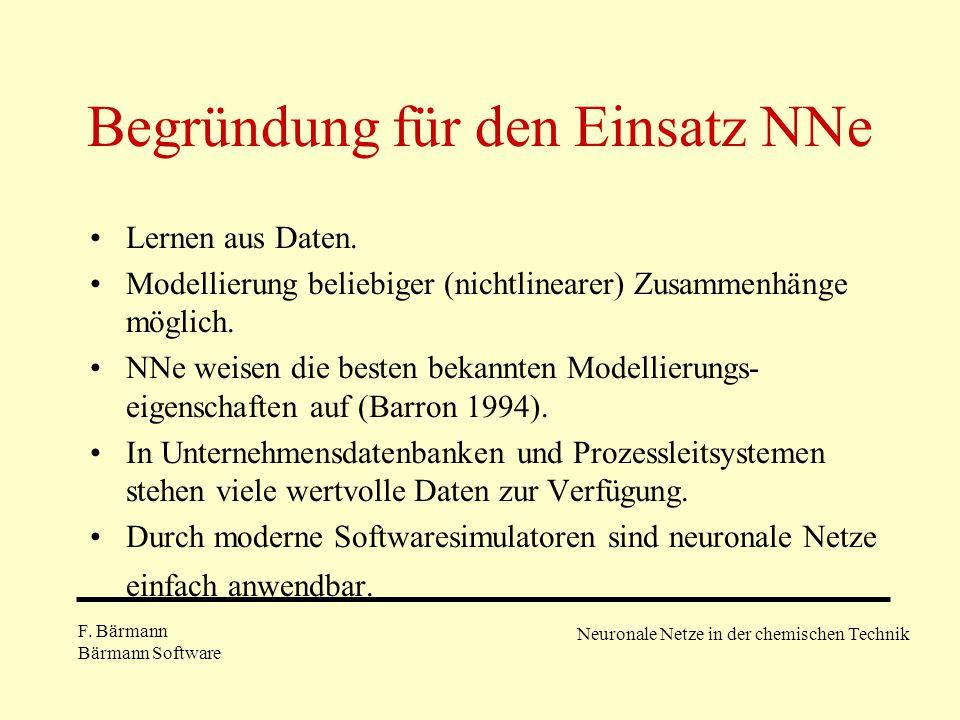 Begründung für den Einsatz NNe Lernen aus Daten. Modellierung beliebiger (nichtlinearer) Zusammenhänge möglich. NNe weisen die besten bekannten Modell