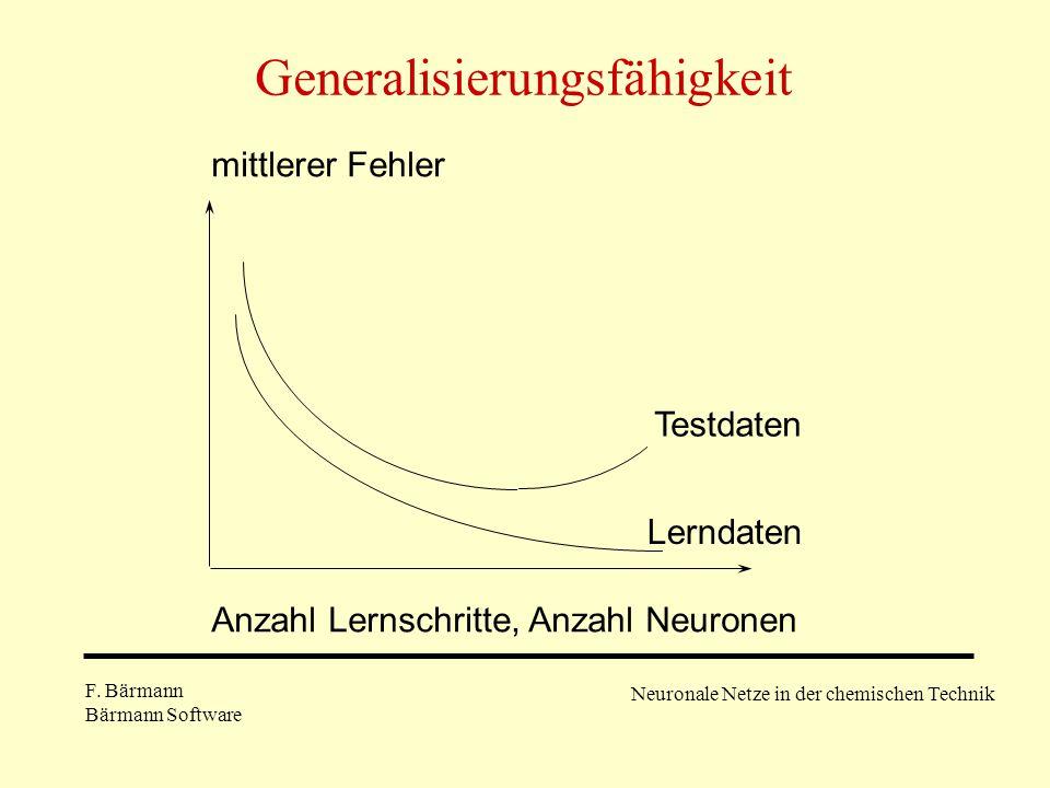 Lerndaten Testdaten Generalisierungsfähigkeit Anzahl Lernschritte, Anzahl Neuronen mittlerer Fehler F. Bärmann Bärmann Software Neuronale Netze in der
