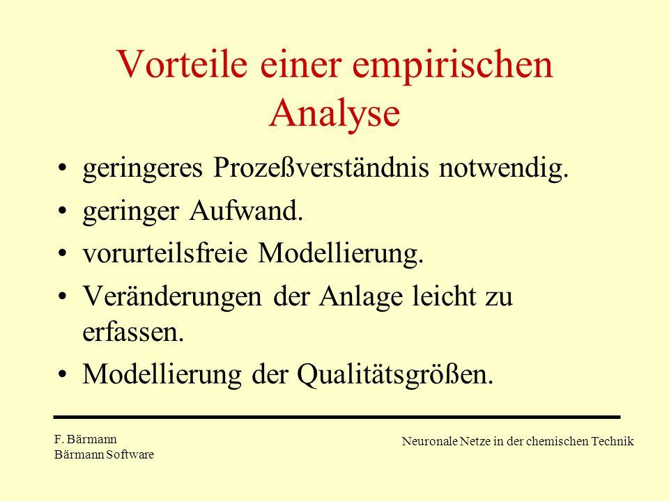 Vorteile einer empirischen Analyse geringeres Prozeßverständnis notwendig. geringer Aufwand. vorurteilsfreie Modellierung. Veränderungen der Anlage le