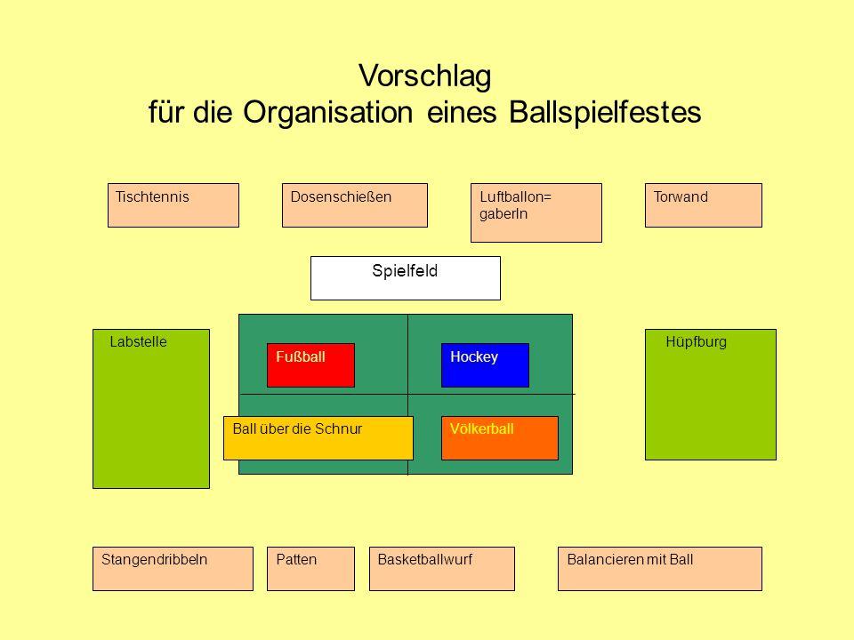 Vorschlag für die Organisation eines Ballspielfestes Spielfeld FußballHockey Ball über die SchnurVölkerball TischtennisDosenschießenLuftballon= gaberl