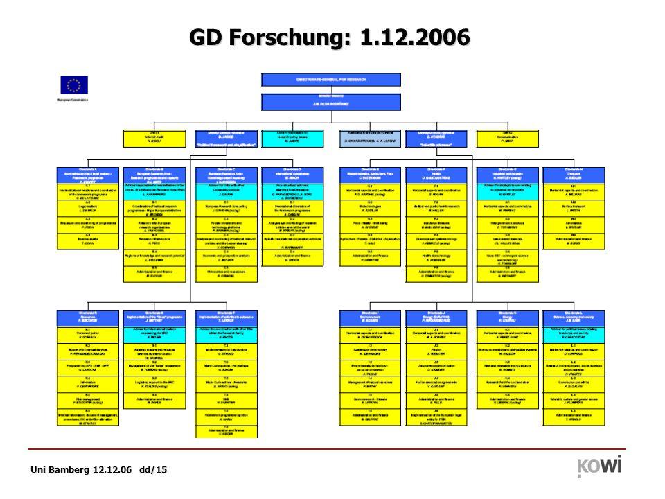 Uni Bamberg 12.12.06 dd/15 GD Forschung: 1.12.2006