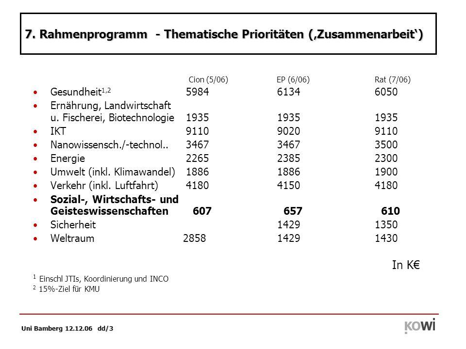 Uni Bamberg 12.12.06 dd/14 Strategic Activities