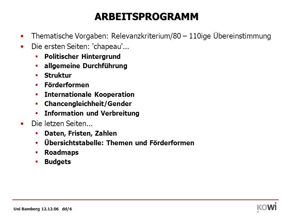 Uni Bamberg 12.12.06 dd/6 ARBEITSPROGRAMM Thematische Vorgaben: Relevanzkriterium/80 – 110ige Übereinstimmung Die ersten Seiten: chapeau ...