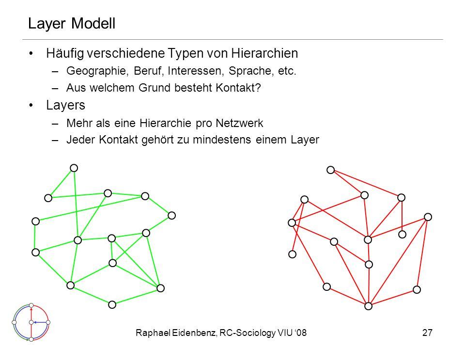 Raphael Eidenbenz, RC-Sociology VIU '0827 Layer Modell Häufig verschiedene Typen von Hierarchien –Geographie, Beruf, Interessen, Sprache, etc.
