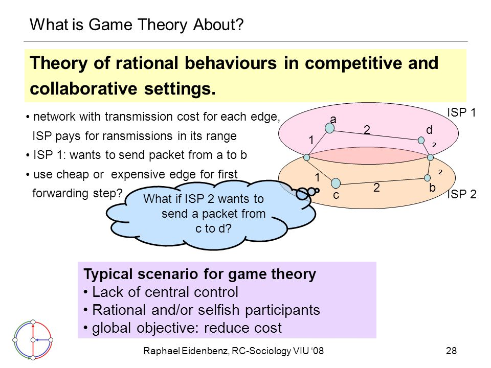 Raphael Eidenbenz, RC-Sociology VIU '0828 What is Game Theory About? Theory of rational behaviours in competitive and collaborative settings. ISP 1 IS