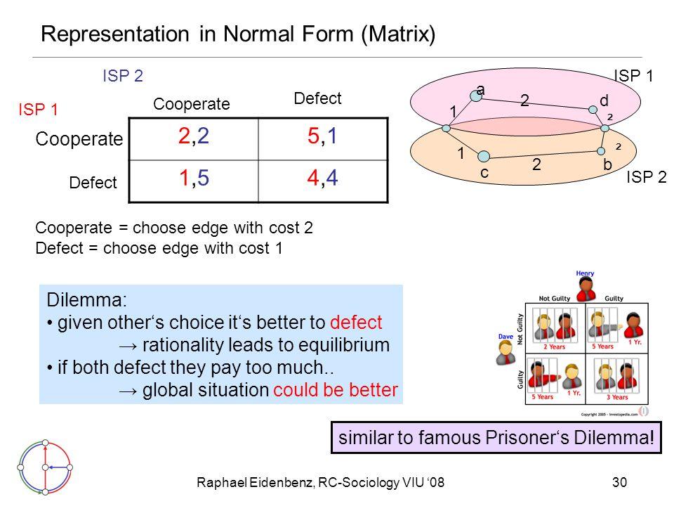 Raphael Eidenbenz, RC-Sociology VIU '0830 Representation in Normal Form (Matrix) ISP 1 ISP 2 2 2 1 1 ² ² a b c d 2,22,25,15,1 1,51,54,44,4 ISP 1 Cooperate = choose edge with cost 2 Defect = choose edge with cost 1 Cooperate Defect similar to famous Prisoner's Dilemma.