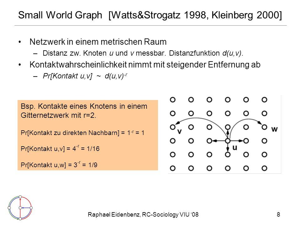 Raphael Eidenbenz, RC-Sociology VIU '088 Small World Graph [Watts&Strogatz 1998, Kleinberg 2000] Netzwerk in einem metrischen Raum –Distanz zw.