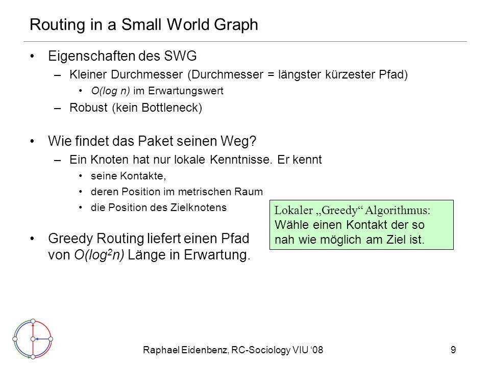 Raphael Eidenbenz, RC-Sociology VIU '089 Routing in a Small World Graph Eigenschaften des SWG –Kleiner Durchmesser (Durchmesser = längster kürzester Pfad) O(log n) im Erwartungswert –Robust (kein Bottleneck) Wie findet das Paket seinen Weg.