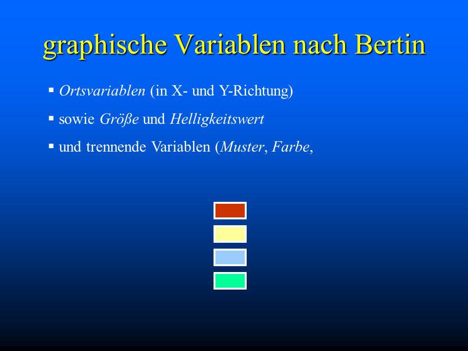 graphische Variablen nach Bertin  Ortsvariablen (in X- und Y-Richtung)  sowie Größe und Helligkeitswert  und trennende Variablen (Muster, Farbe,