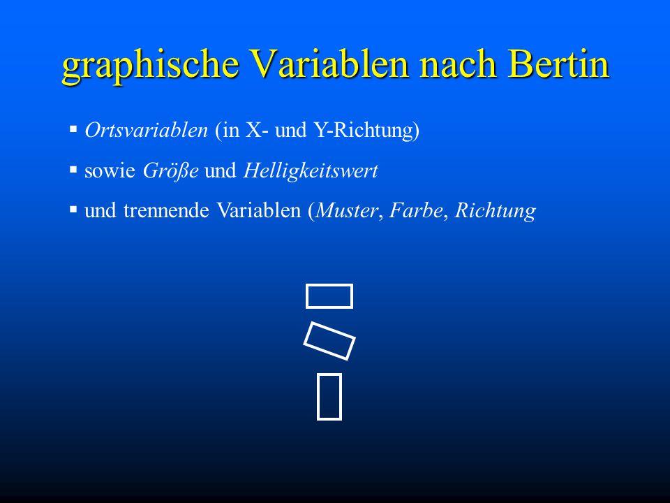 graphische Variablen nach Bertin  Ortsvariablen (in X- und Y-Richtung)  sowie Größe und Helligkeitswert  und trennende Variablen (Muster, Farbe, Richtung