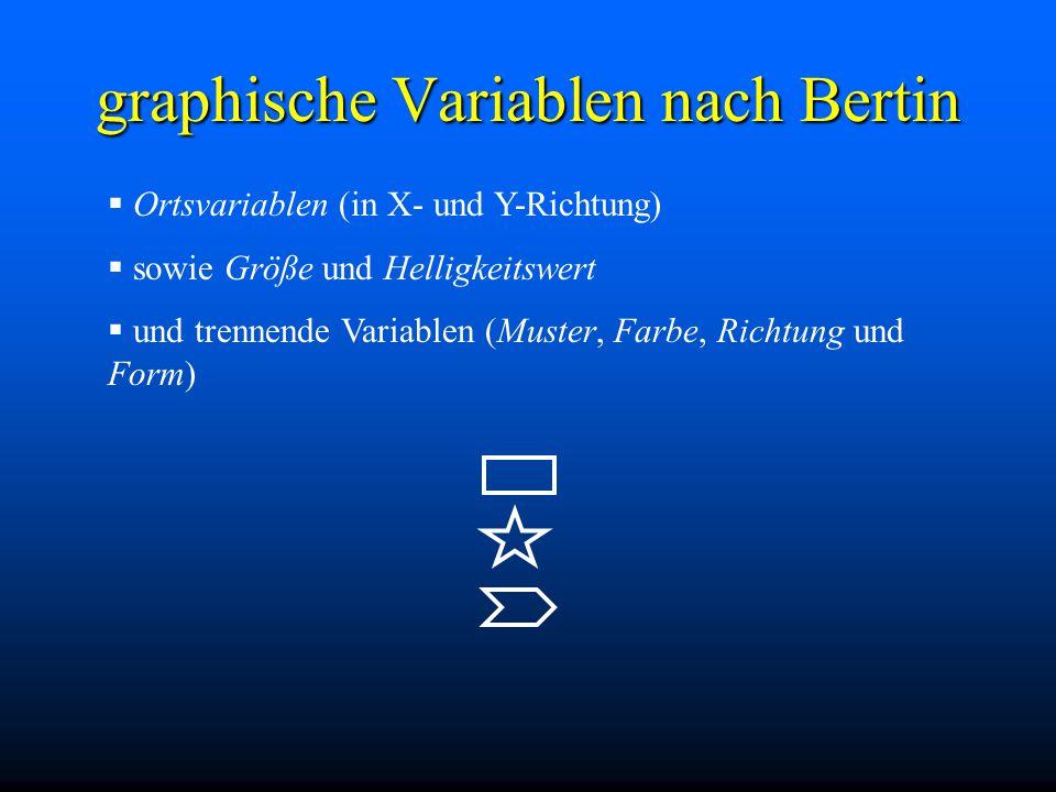 graphische Variablen nach Bertin  Ortsvariablen (in X- und Y-Richtung)  sowie Größe und Helligkeitswert  und trennende Variablen (Muster, Farbe, Richtung und Form)
