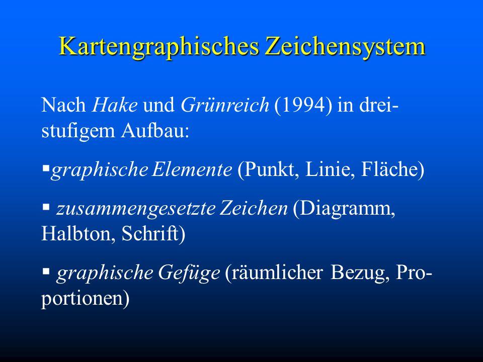 Kartengraphisches Zeichensystem Nach Hake und Grünreich (1994) in drei- stufigem Aufbau:  graphische Elemente (Punkt, Linie, Fläche)  zusammengesetzte Zeichen (Diagramm, Halbton, Schrift)  graphische Gefüge (räumlicher Bezug, Pro- portionen)