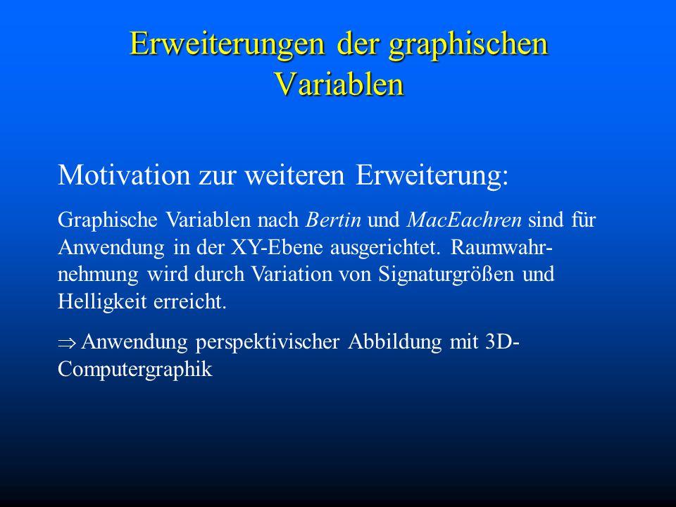 Erweiterungen der graphischen Variablen Motivation zur weiteren Erweiterung: Graphische Variablen nach Bertin und MacEachren sind für Anwendung in der XY-Ebene ausgerichtet.