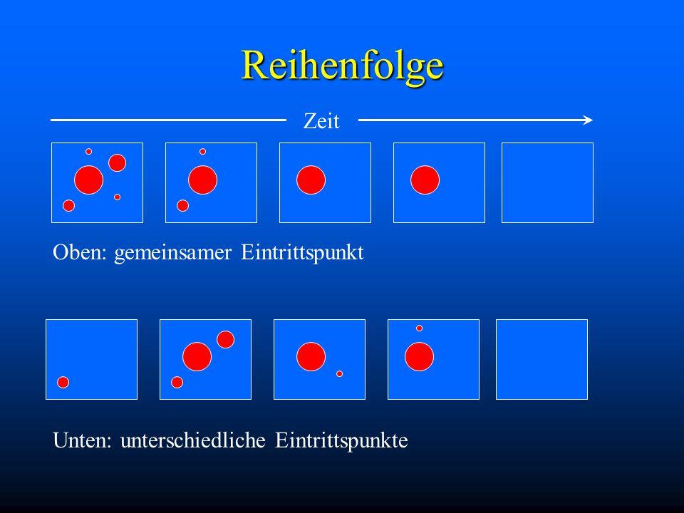 Reihenfolge Zeit Oben: gemeinsamer Eintrittspunkt Unten: unterschiedliche Eintrittspunkte