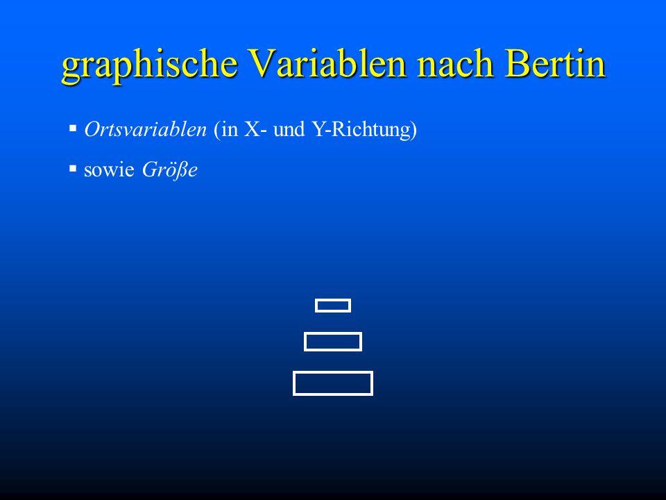 graphische Variablen nach Bertin  Ortsvariablen (in X- und Y-Richtung)  sowie Größe