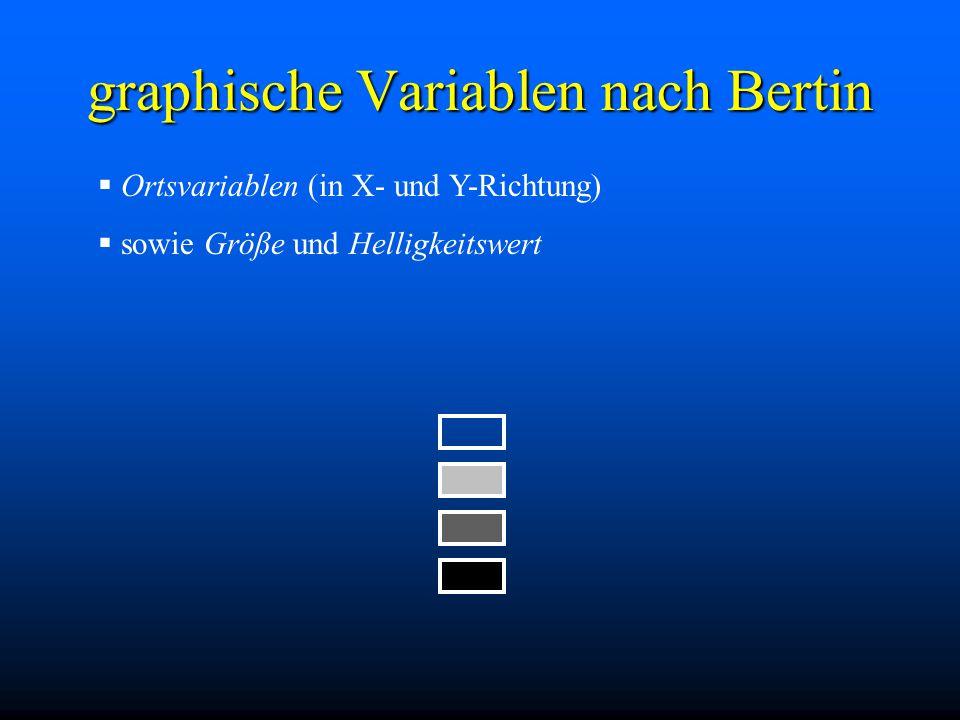 graphische Variablen nach Bertin  Ortsvariablen (in X- und Y-Richtung)  sowie Größe und Helligkeitswert