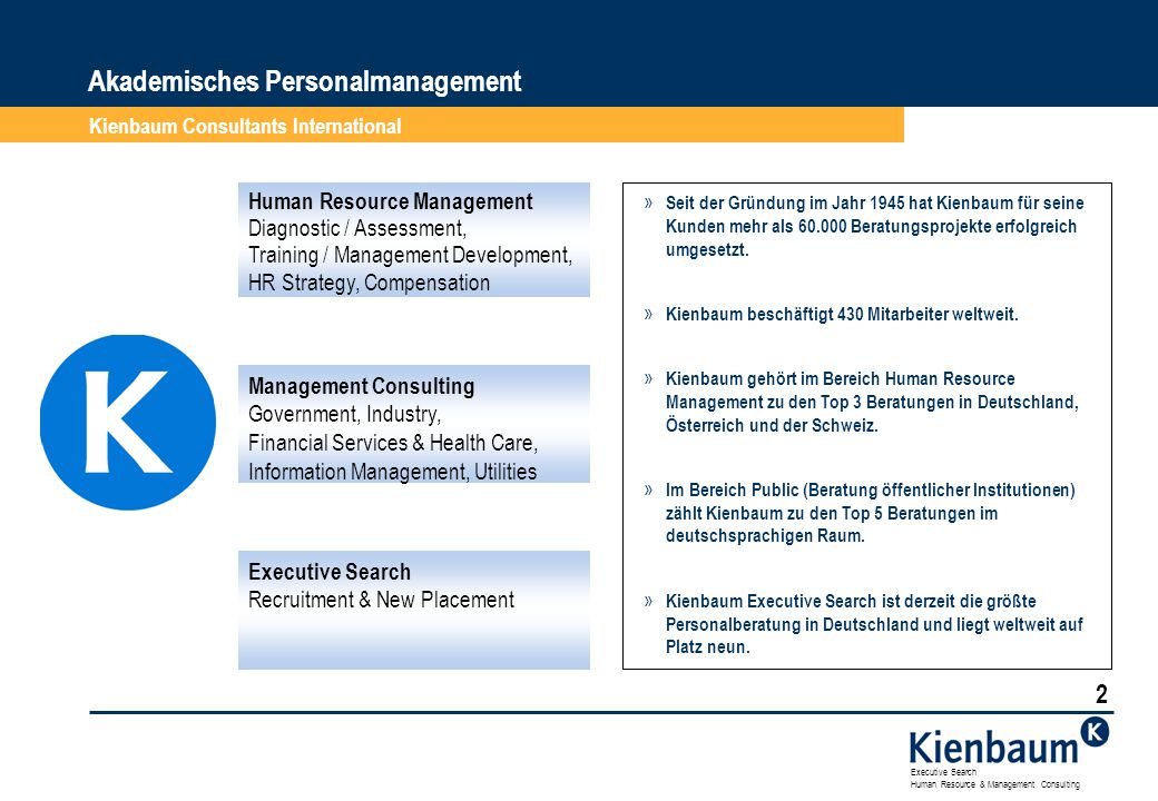 Executive Search Human Resource & Management Consulting 13 2.1 Personalplanung und Organisation Übersicht zentrale HR-Prozesse HR Controlling StrategieprozessHR-Guidelines Mitarbeiter- kommunikation Personal- marketing Kultur- und Wert- Management Strategische HR-Prozesse Performance Management Betreuende HR-Prozesse Tarifvertrags- angelegenheiten Beratung / Betreuung Recruitment / Placement Administrative HR-Prozesse Administrative Betreuung Succession Management Kompetenz- Management
