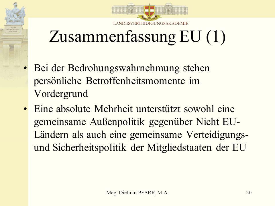 Mag. Dietmar PFARR, M.A.20 Zusammenfassung EU (1) Bei der Bedrohungswahrnehmung stehen persönliche Betroffenheitsmomente im Vordergrund Eine absolute