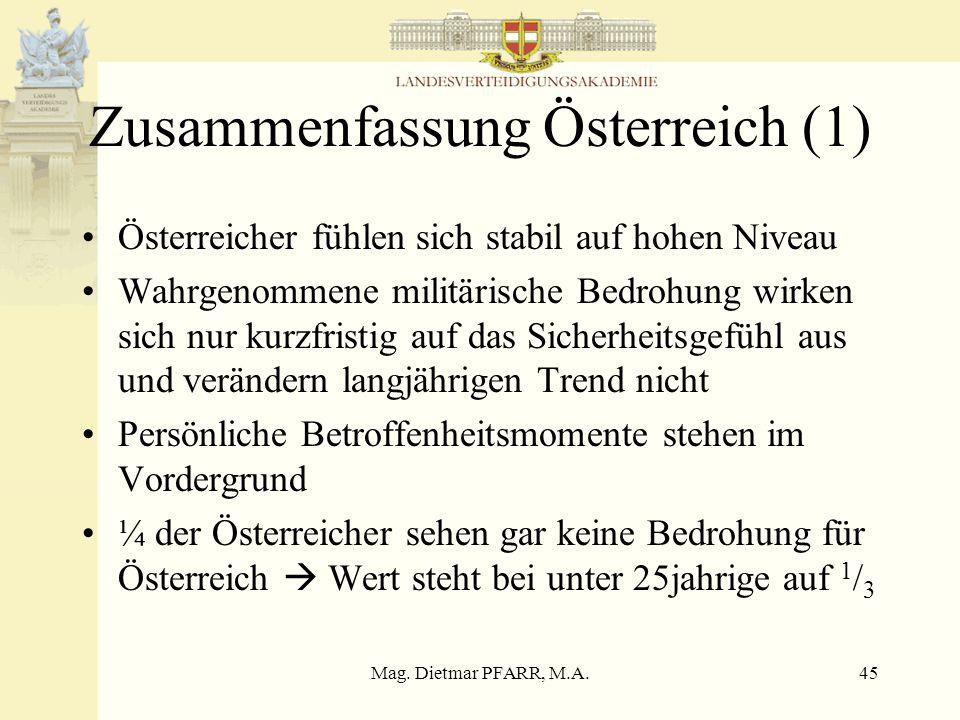 Mag. Dietmar PFARR, M.A.45 Zusammenfassung Österreich (1) Österreicher fühlen sich stabil auf hohen Niveau Wahrgenommene militärische Bedrohung wirken