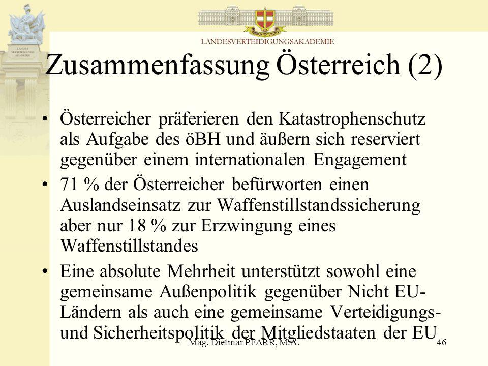 Mag. Dietmar PFARR, M.A.46 Zusammenfassung Österreich (2) Österreicher präferieren den Katastrophenschutz als Aufgabe des öBH und äußern sich reservie