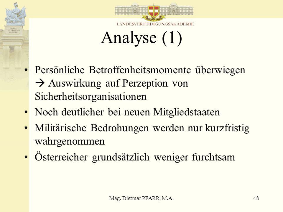 Mag. Dietmar PFARR, M.A.48 Analyse (1) Persönliche Betroffenheitsmomente überwiegen  Auswirkung auf Perzeption von Sicherheitsorganisationen Noch deu