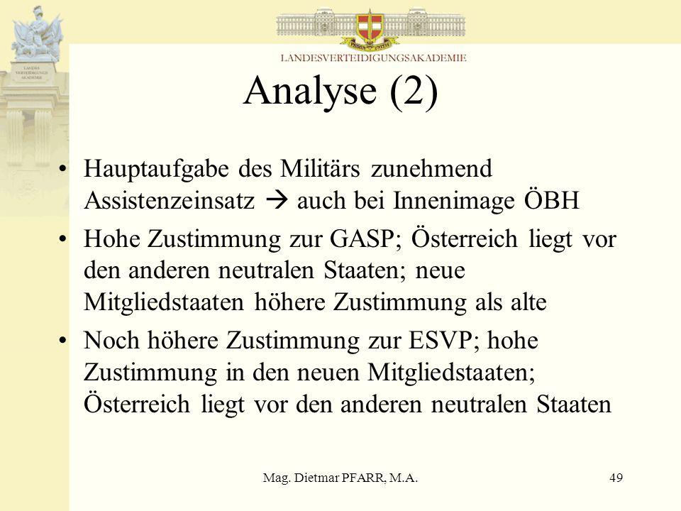 Mag. Dietmar PFARR, M.A.49 Analyse (2) Hauptaufgabe des Militärs zunehmend Assistenzeinsatz  auch bei Innenimage ÖBH Hohe Zustimmung zur GASP; Österr