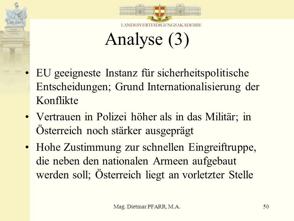 Mag. Dietmar PFARR, M.A.50 Analyse (3) EU geeigneste Instanz für sicherheitspolitische Entscheidungen; Grund Internationalisierung der Konflikte Vertr