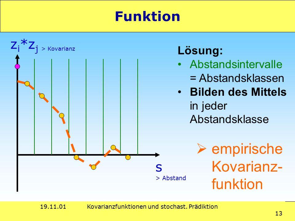19.11.01Kovarianzfunktionen und stochast. Prädiktion 13 Funktion s > Abstand z i *z j > Kovarianz Lösung: Abstandsintervalle = Abstandsklassen Bilden