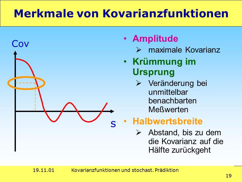 19.11.01Kovarianzfunktionen und stochast. Prädiktion 19 Merkmale von Kovarianzfunktionen Amplitude  maximale Kovarianz Krümmung im Ursprung  Verände