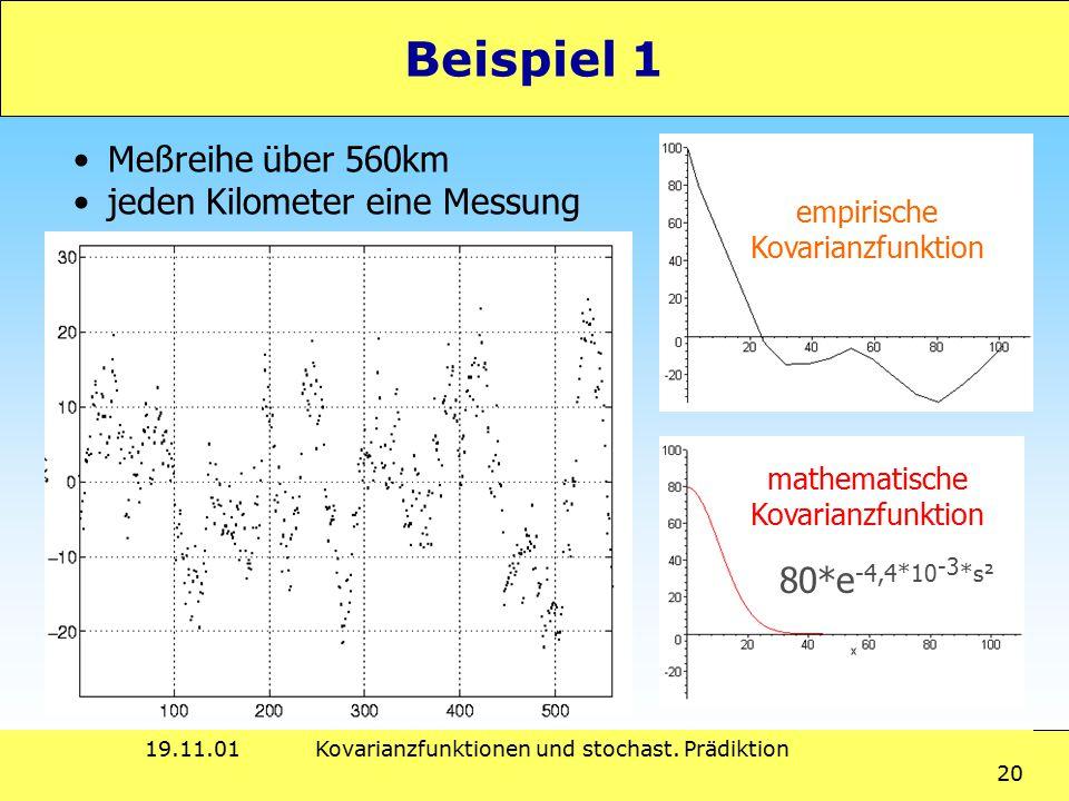 19.11.01Kovarianzfunktionen und stochast. Prädiktion 20 Beispiel 1 empirische Kovarianzfunktion mathematische Kovarianzfunktion 80*e -4,4*10 -3 *s² Me