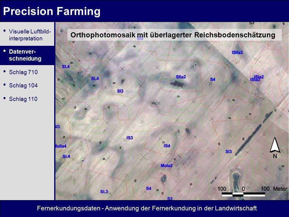 Fernerkundungsdaten - Anwendung der Fernerkundung in der Landwirtschaft Precision Farming Orthophotomosaik mit überlagerter Reichsbodenschätzung Visuelle Luftbild- interpretation Datenver- schneidung Schlag 710 Schlag 104 Schlag 110