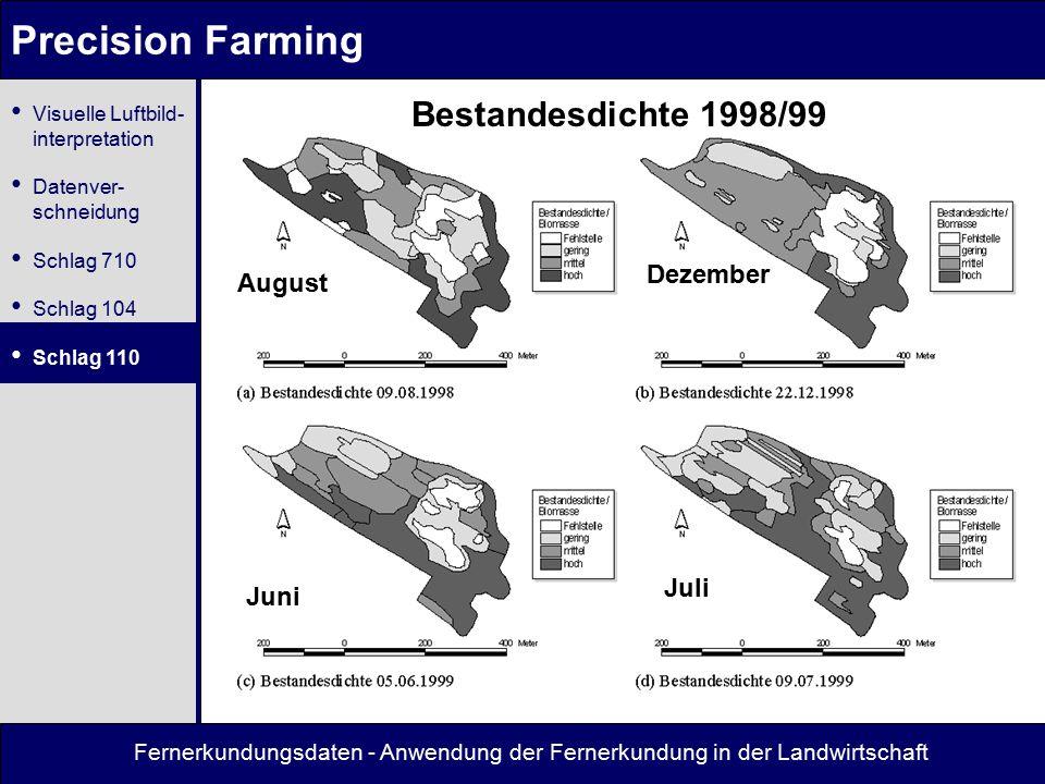 Fernerkundungsdaten - Anwendung der Fernerkundung in der Landwirtschaft Precision Farming Bestandesdichte 1998/99 August Dezember Juni Juli Visuelle Luftbild- interpretation Datenver- schneidung Schlag 710 Schlag 104 Schlag 110