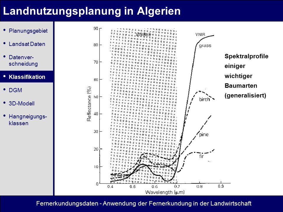 Fernerkundungsdaten - Anwendung der Fernerkundung in der Landwirtschaft Landnutzungsplanung in Algerien Lage von Testgebieten zur Definition von spektral differenzierbaren Landnutzungs- klassen in der TM IR-Aufnahme Planungsgebiet Landsat Daten Datenver- schneidung Klassifikation DGM 3D-Modell Hangneigungs- klassen