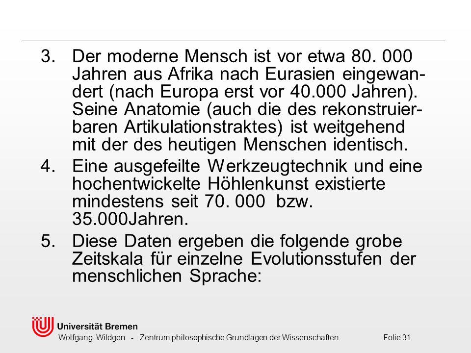 Wolfgang Wildgen - Zentrum philosophische Grundlagen der Wissenschaften Folie 31 3.Der moderne Mensch ist vor etwa 80.
