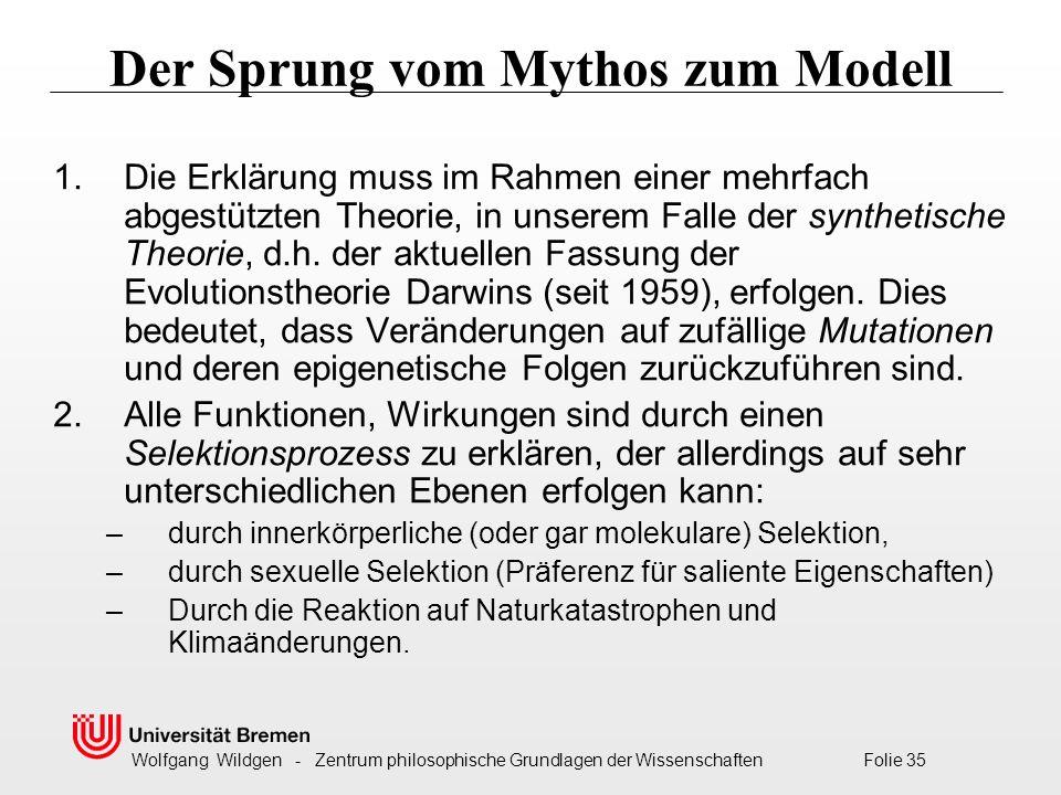 Wolfgang Wildgen - Zentrum philosophische Grundlagen der Wissenschaften Folie 35 Der Sprung vom Mythos zum Modell 1.Die Erklärung muss im Rahmen einer mehrfach abgestützten Theorie, in unserem Falle der synthetische Theorie, d.h.