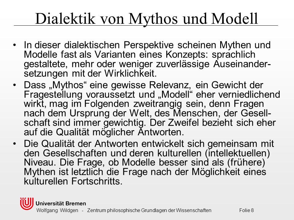 Wolfgang Wildgen - Zentrum philosophische Grundlagen der Wissenschaften Folie 39 In der Logik dieser Interpretation sind alle Antworten auf die Ursprungsfrage Mythen und zugleich notwendige Schlusssteine eines theoretischen Fundierungsprozesses.