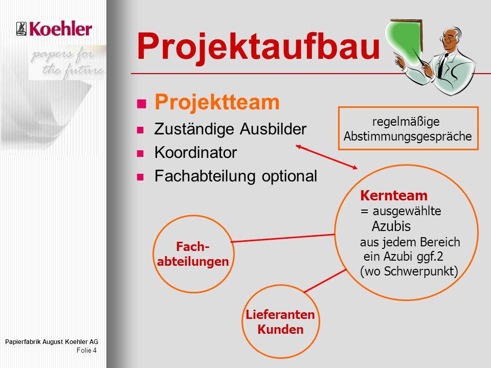 Papierfabrik August Koehler AG Folie 4 Projektaufbau Projektteam Zuständige Ausbilder Koordinator Fachabteilung optional Kernteam = ausgewählte Azubis aus jedem Bereich ein Azubi ggf.2 (wo Schwerpunkt) Fach- abteilungen Lieferanten Kunden regelmäßige Abstimmungsgespräche